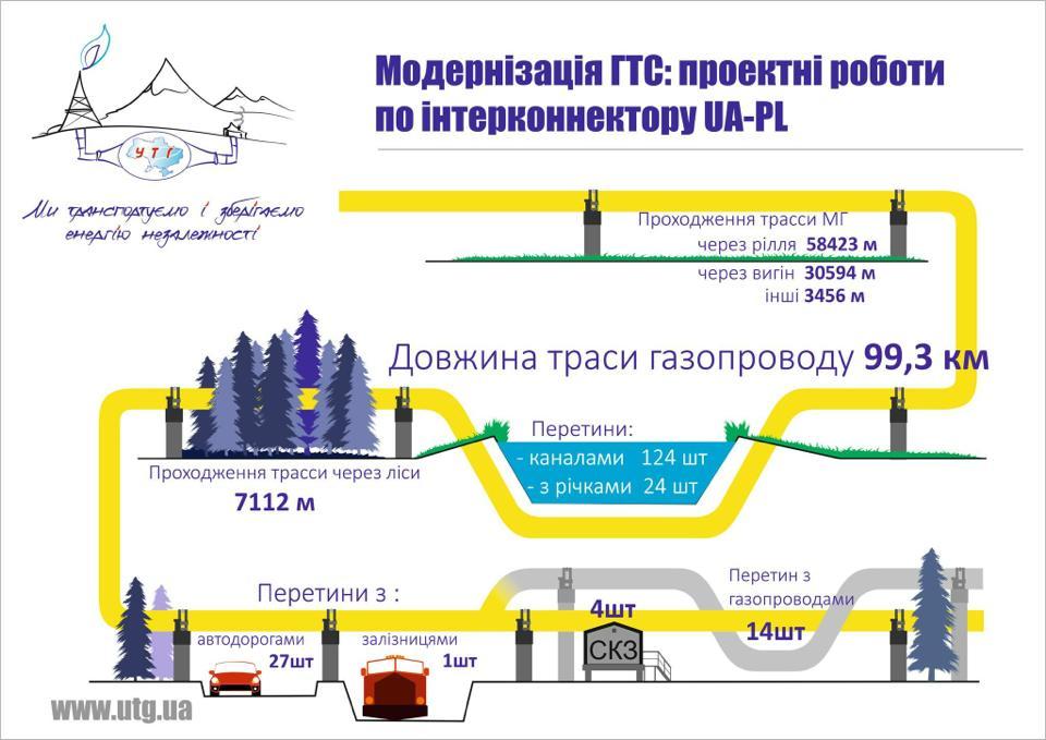 Джерело: facebook.com/max.bilyavskiy