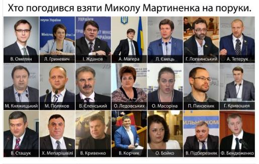 Джерело: pravda.com.ua