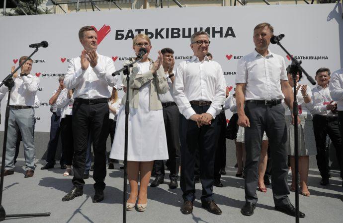 Джерело: ba.org.ua