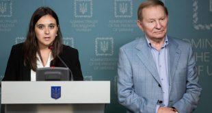 Перезавантаження «Мінську»: мир чи капітуляція