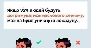 Fot. MOZ Ukrainy